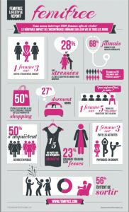 FEMIFREE_Infographie